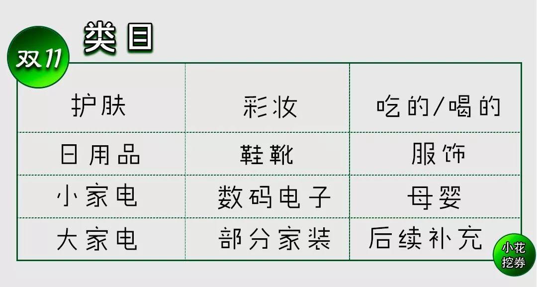 2019天猫双十一单品护肤预售专场